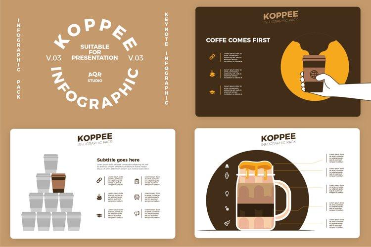 Koppee v3 - Infographic example image 1