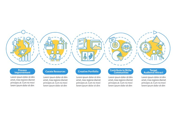 Curating project vector infographic template example image 1