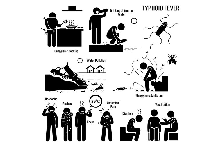 Typhoid Fever Unhygienic Lifestyle Poor Sanitation Pictogram example image 1