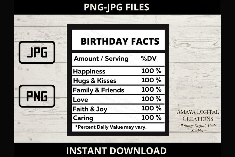 Birthday Nutrition Facts Label,Png,Jpg Files example image 1