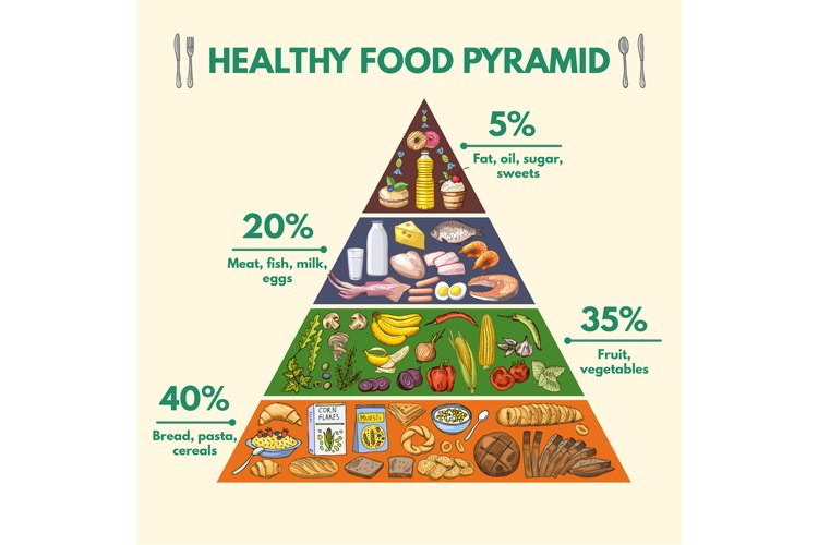 Healthy food pyramid. Infographic pictures with visualizatio example image 1