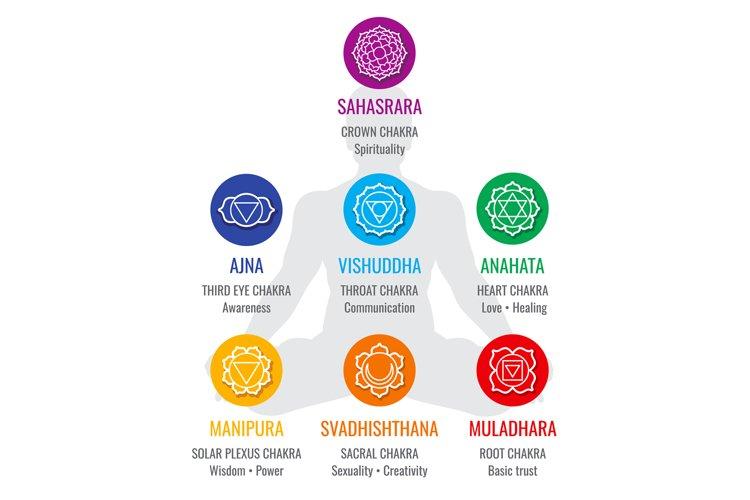 Spiritual indian chakra symbols, sacred geometry religion ve example image 1