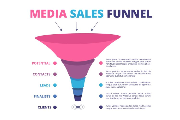 Sales funnel. Leads marketing and conversion funnel vector i example image 1