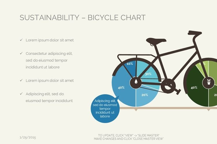 Sustainable Bicycle Chart