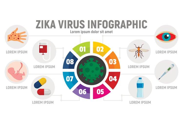 Zika virus infographic, flat style example image 1