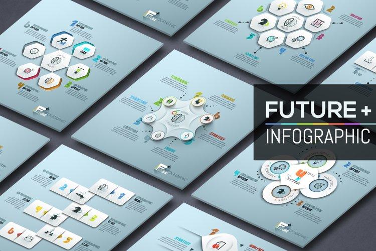 Future Infographic.