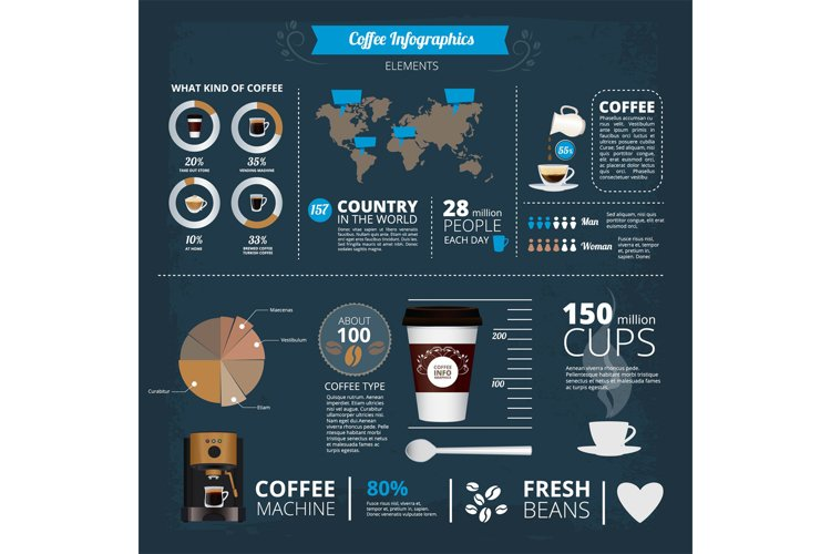 Infographic template with illustrations of different coffee example image 1