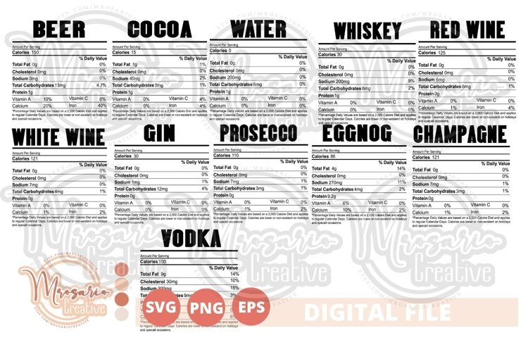 Drink Nutrition Food Facts Bundle, Drinks Food Facts svg example image 1