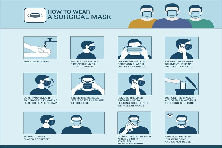 How to wear a surgical mask properly example image 1