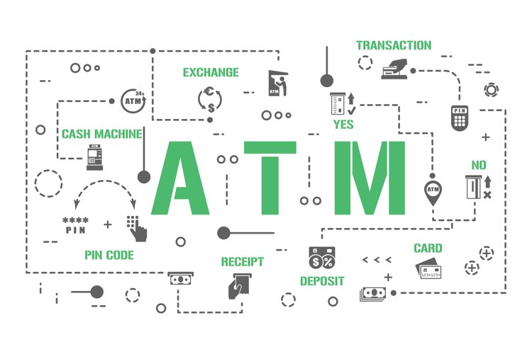 ATM word concepts banner and icons