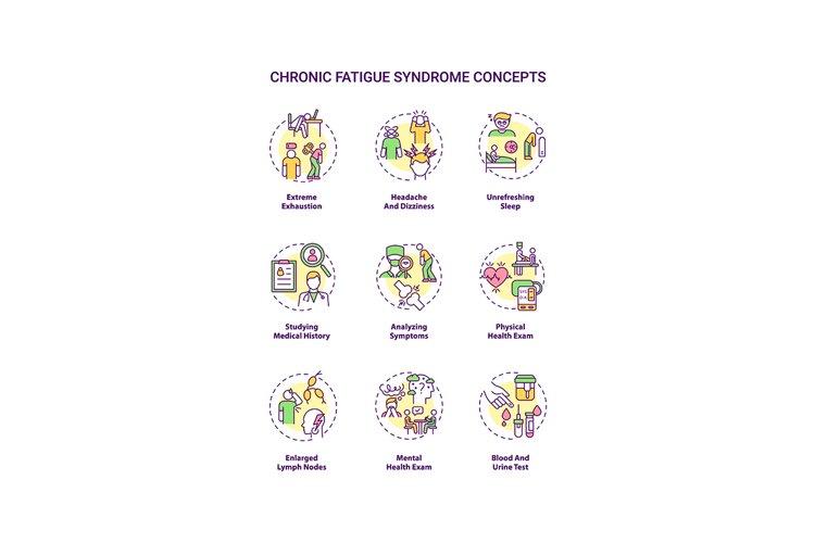 Chronic fatigue syndrome concept icons set example