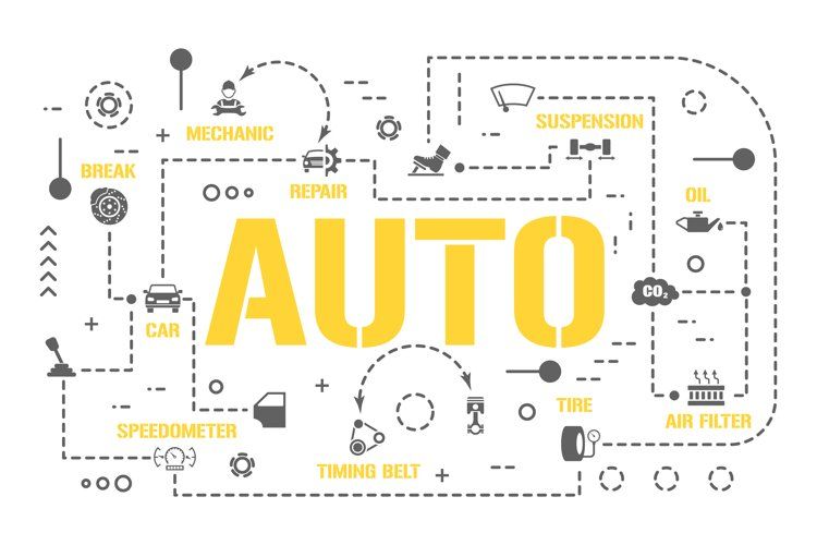Auto word concepts banner