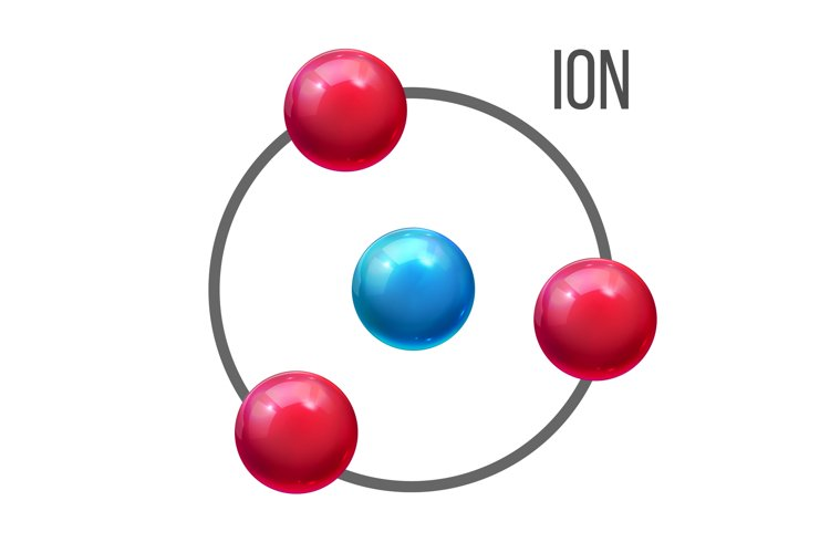 Ion Atom, Molecule Education Vector Poster Template example image 1