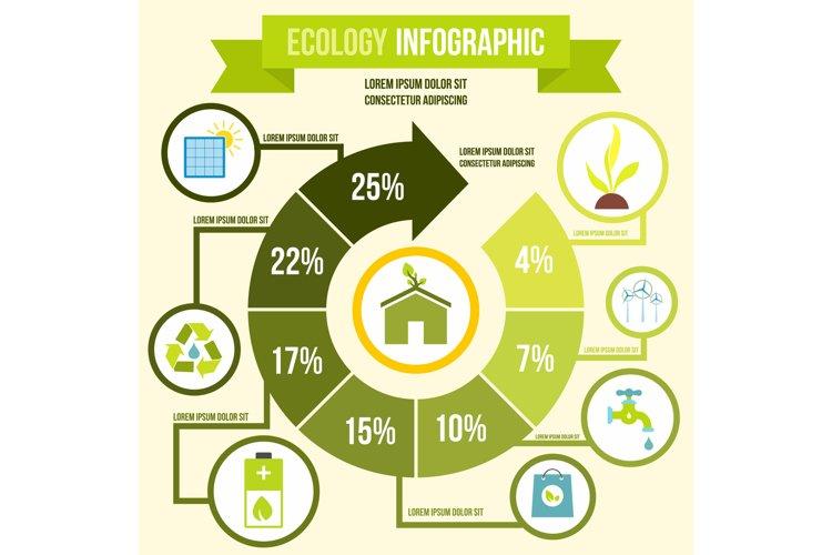 Ecology Infographic, flat style example image 1